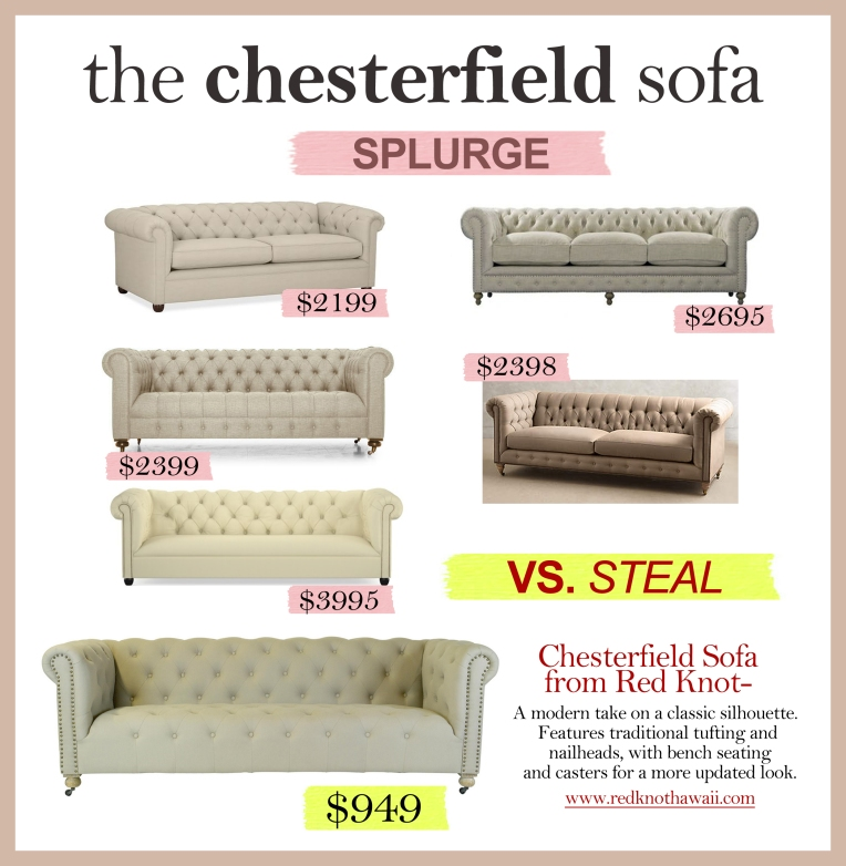 Get The Look for Less The Chesterfield Sofa : chesterfieldsplurgevssteal from myredknothawaii.com size 764 x 782 jpeg 248kB